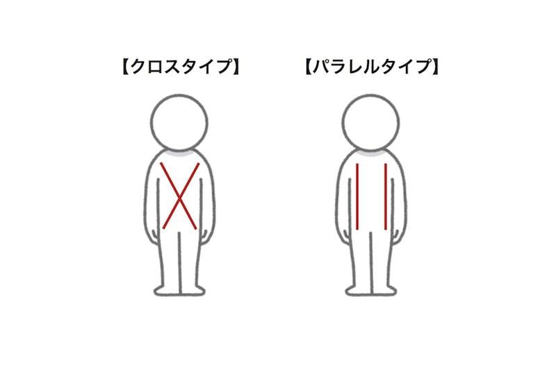 クロスタイプとパラレルタイプの図